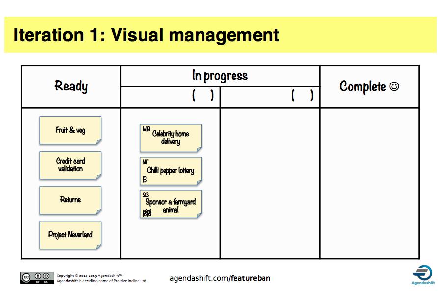 Kanban_Visual Management